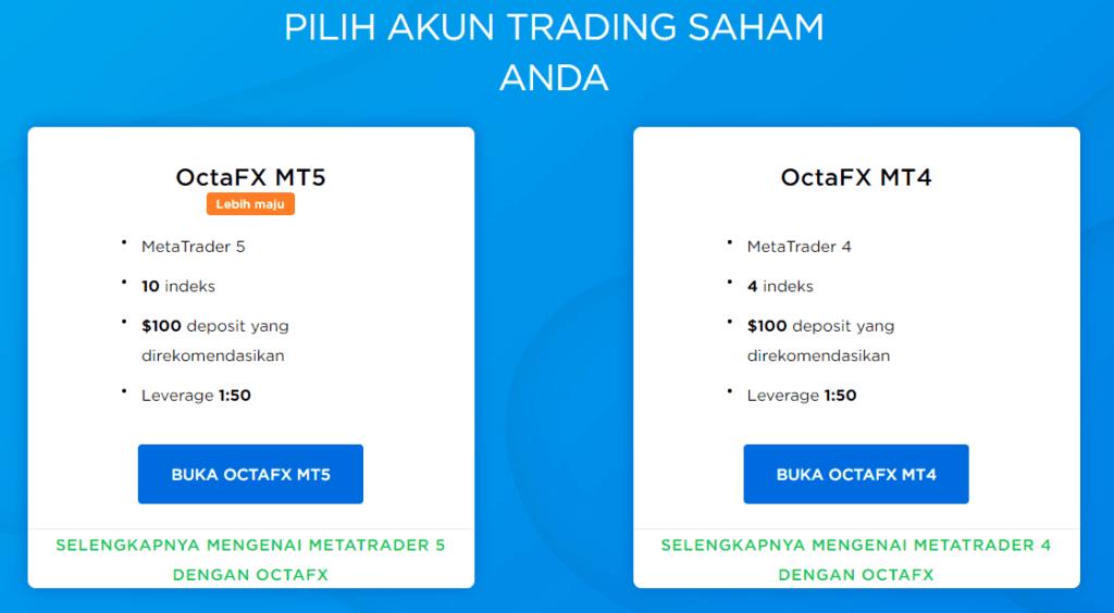 Instrumen tersedia OctaFX Indonesia